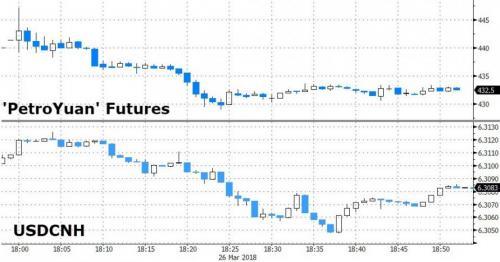 Collateralized Loans — PertroYuan Future Graph in Birmingham, MI