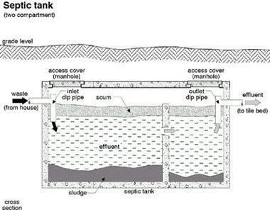 Septic Maintenance Rocklin Ca Chuck S Amp Auburn Septic