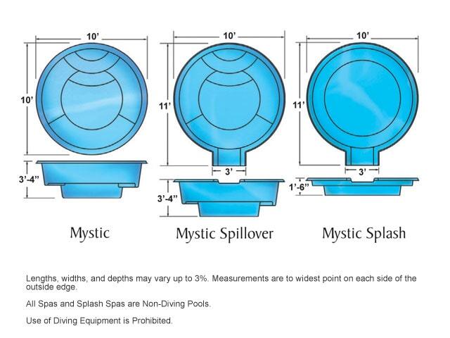 Spas Tully Ny Royal Fiberglass Pools Of Ny Inc