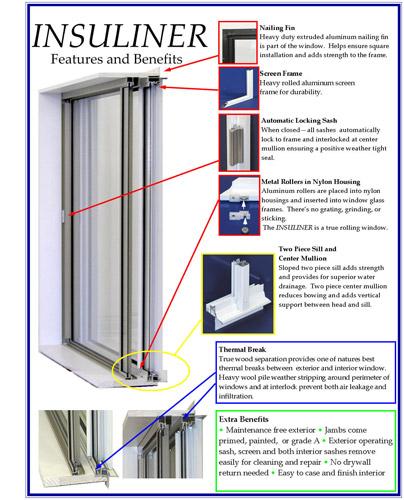 Aluminum Window Replacement - Des Moines, IA - Corn Belt Window and Door