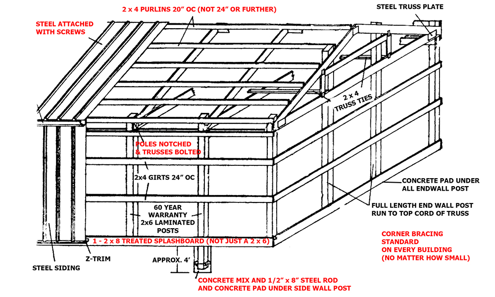 Post frame building specifications marion illinois a for Pole barn specs