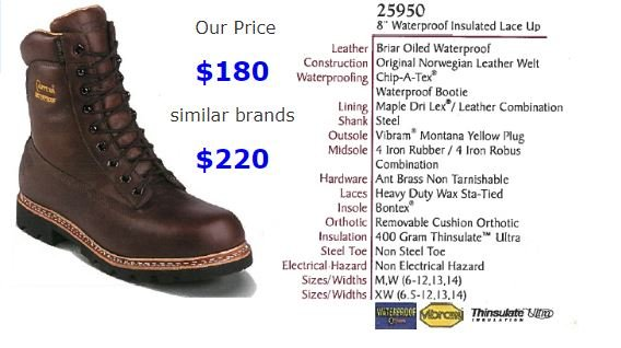 England Boot Co \u0026 Shoe Repair