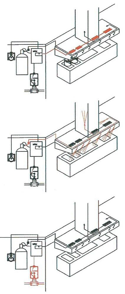 kitchen suppression systems