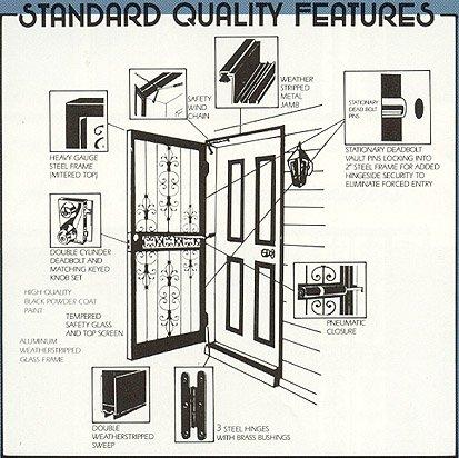 storefront windows - richmond  in